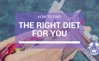 How to find the perfect diet for you